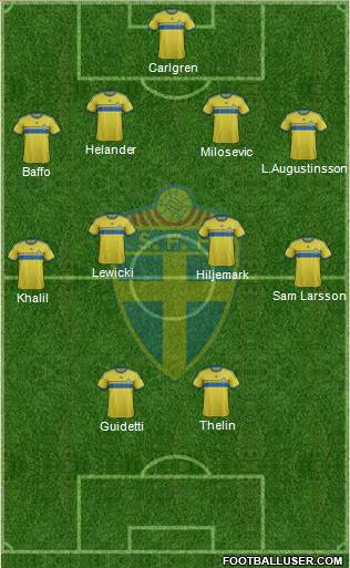 Sweden 4-4-2 football formation
