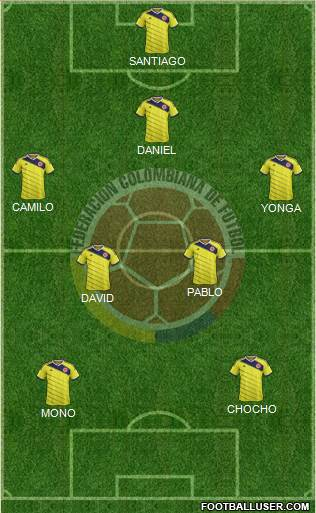 Colombia 4-2-1-3 football formation
