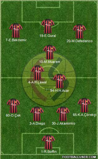 Eskisehirspor 4-3-3 football formation