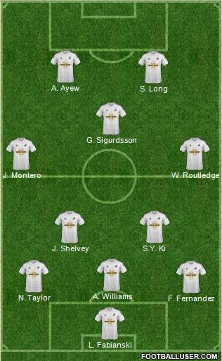 Swansea City 3-4-3 football formation
