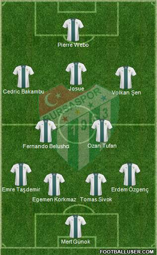 Bursaspor 5-4-1 football formation
