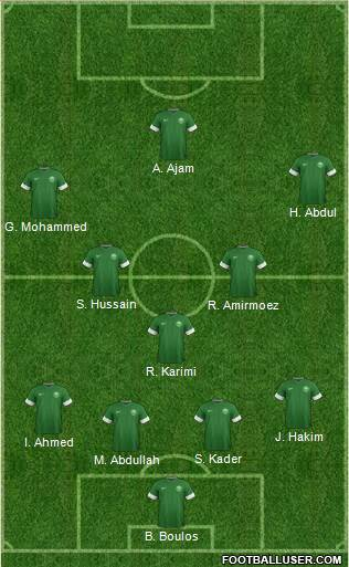 Saudi Arabia 4-5-1 football formation