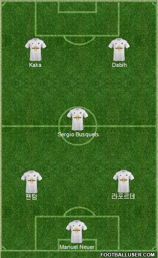 Swansea City 3-4-2-1 football formation