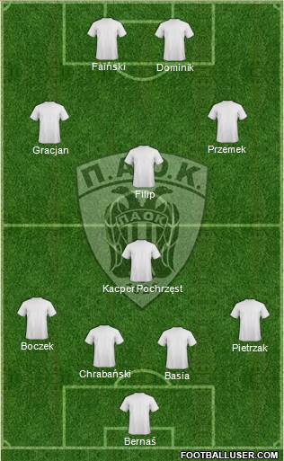 AS PAOK Salonika 4-1-3-2 football formation