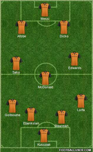 Wolverhampton Wanderers 3-5-1-1 football formation