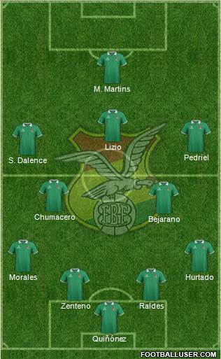 Bolivia 4-2-3-1 football formation