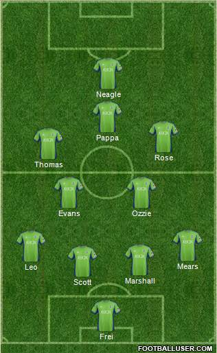Seattle Sounders FC 4-5-1 football formation