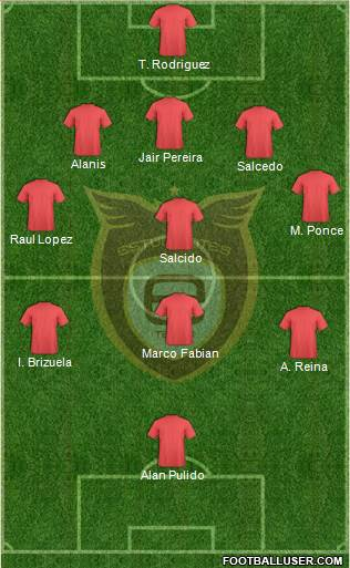 Club Académicos de Guadalajara 4-2-3-1 football formation