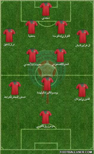 Morocco 4-3-2-1 football formation