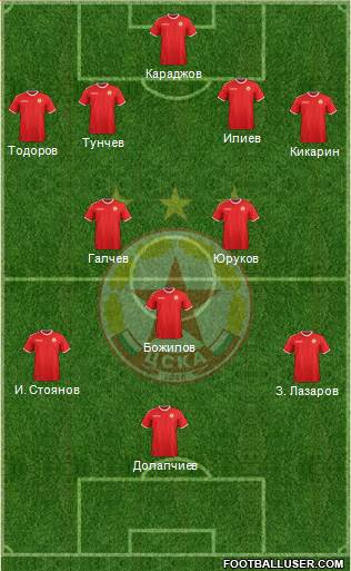 CSKA (Sofia) 4-2-3-1 football formation