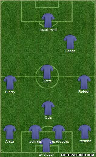 Dream Team 3-4-2-1 football formation