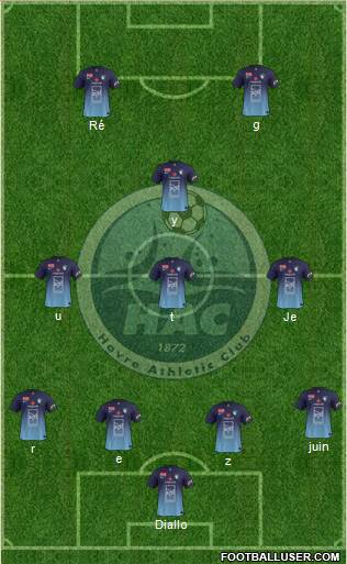 Havre Athletic Club 4-3-1-2 football formation