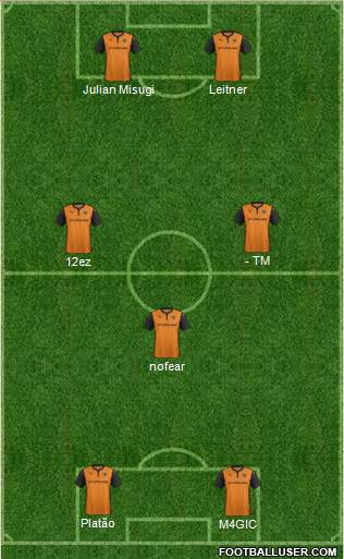 Wolverhampton Wanderers 5-4-1 football formation