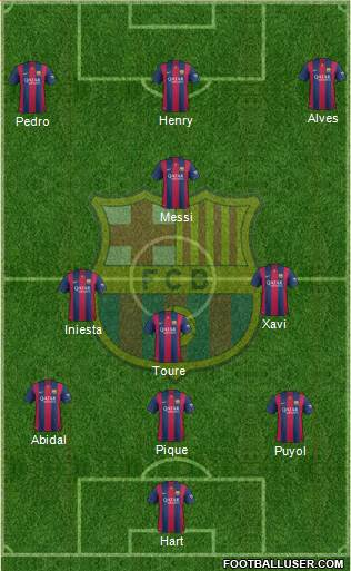 F.C. Barcelona B 5-4-1 football formation