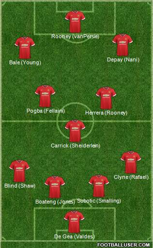 Manchester United 4-1-2-3 football formation