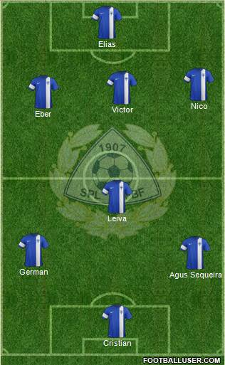 Finland 4-3-2-1 football formation