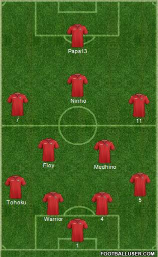 Trinidad and Tobago 4-2-3-1 football formation