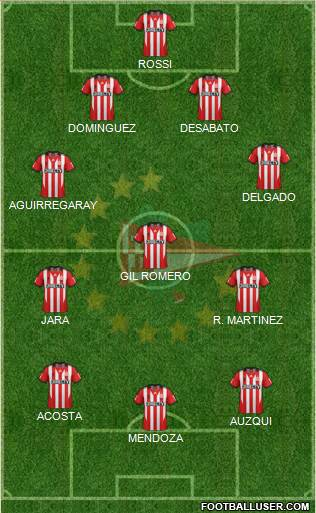 Estudiantes de La Plata 4-3-3 football formation