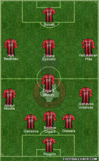 OGC Nice Côte d'Azur 3-4-3 football formation