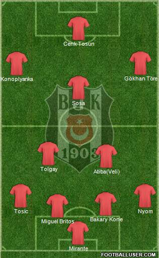 Besiktas JK 4-2-3-1 football formation