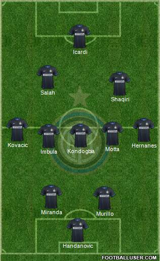 F.C. Internazionale 3-4-1-2 football formation