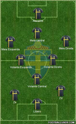 Sweden 3-4-2-1 football formation