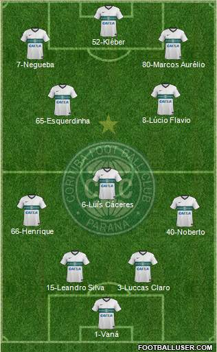 Coritiba FC 4-1-4-1 football formation