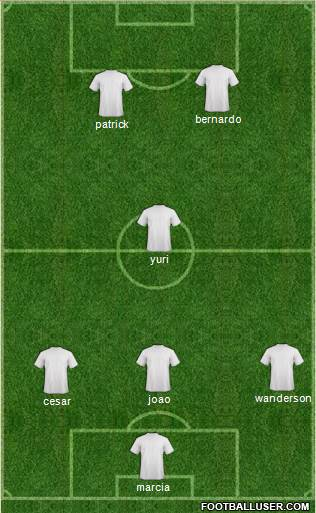 Football Manager Team 3-4-3 football formation