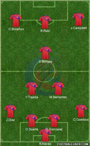 Costa Rica 4-3-3 football formation