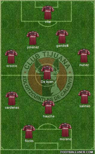 Xoloitzcuintles de Tijuana 4-3-3 football formation