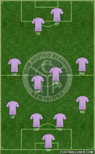 Acassuso 4-4-2 football formation