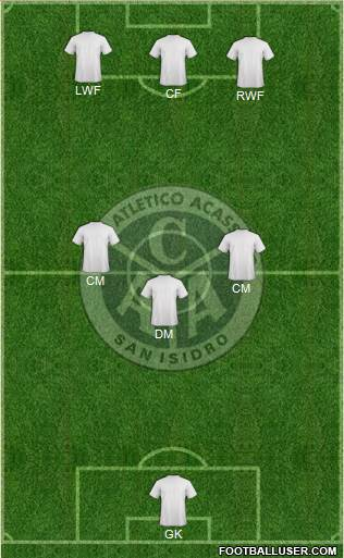 Acassuso 4-1-2-3 football formation