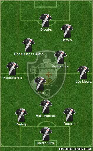 CR Vasco da Gama 3-4-1-2 football formation