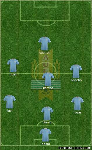 Uruguay 3-5-1-1 football formation