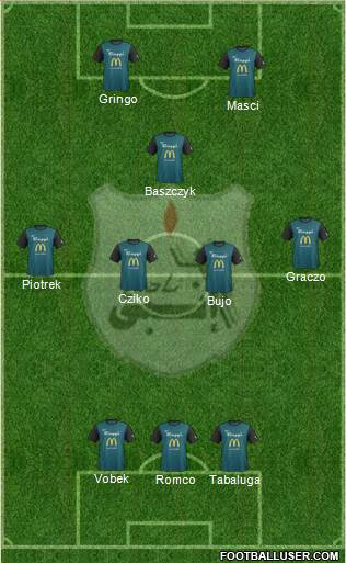 ENPPI Club 3-4-3 football formation
