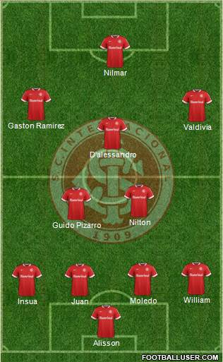 SC Internacional 4-2-3-1 football formation