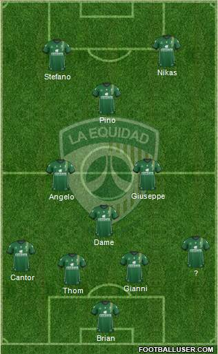 CD La Equidad 4-1-2-3 football formation