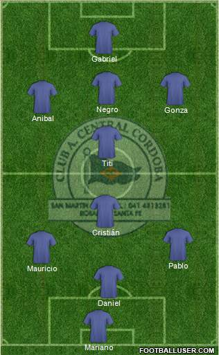 Central Córdoba de Rosario 4-1-4-1 football formation