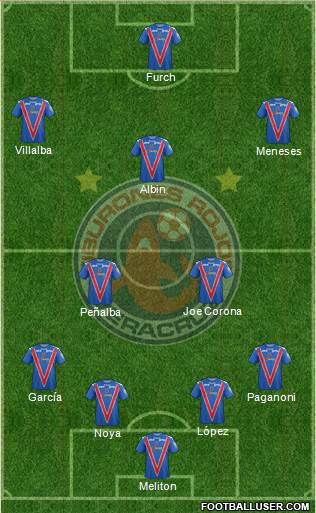 Club Tiburones Rojos de Veracruz 4-2-3-1 football formation