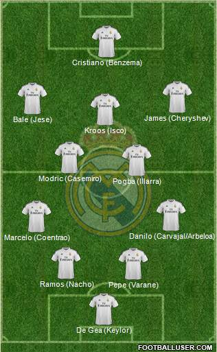 Real Madrid C.F. 4-5-1 football formation