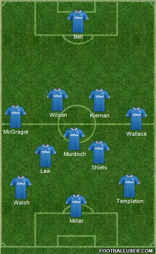 Rangers 4-5-1 football formation