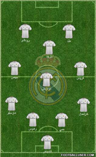 R. Madrid Castilla 4-3-1-2 football formation