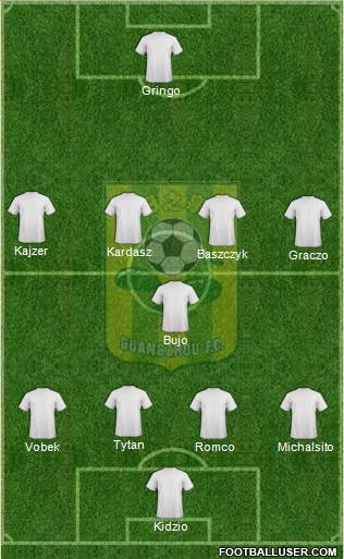 Guangdong Rizhiquan 3-5-1-1 football formation