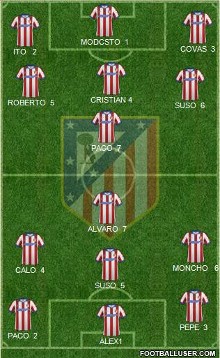 C. Atlético Madrid S.A.D. 5-4-1 football formation