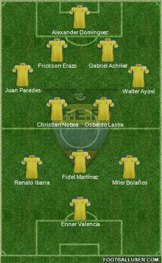 Ecuador 4-5-1 football formation