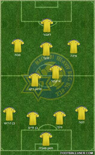 Maccabi Tel-Aviv 4-3-1-2 football formation