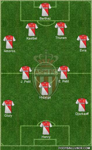 AS Monaco FC 4-5-1 football formation