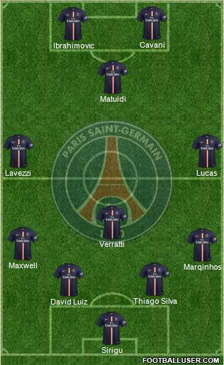 Paris Saint-Germain 4-1-2-3 football formation