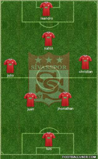 Sivasspor 4-5-1 football formation