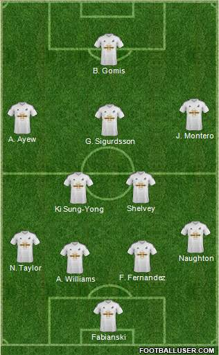 Swansea City 4-1-3-2 football formation